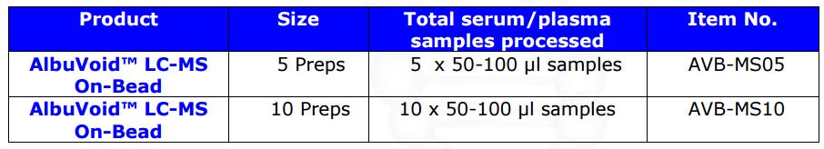 AlbuVoid™ LC-MS On-Bead For Serum Proteomics